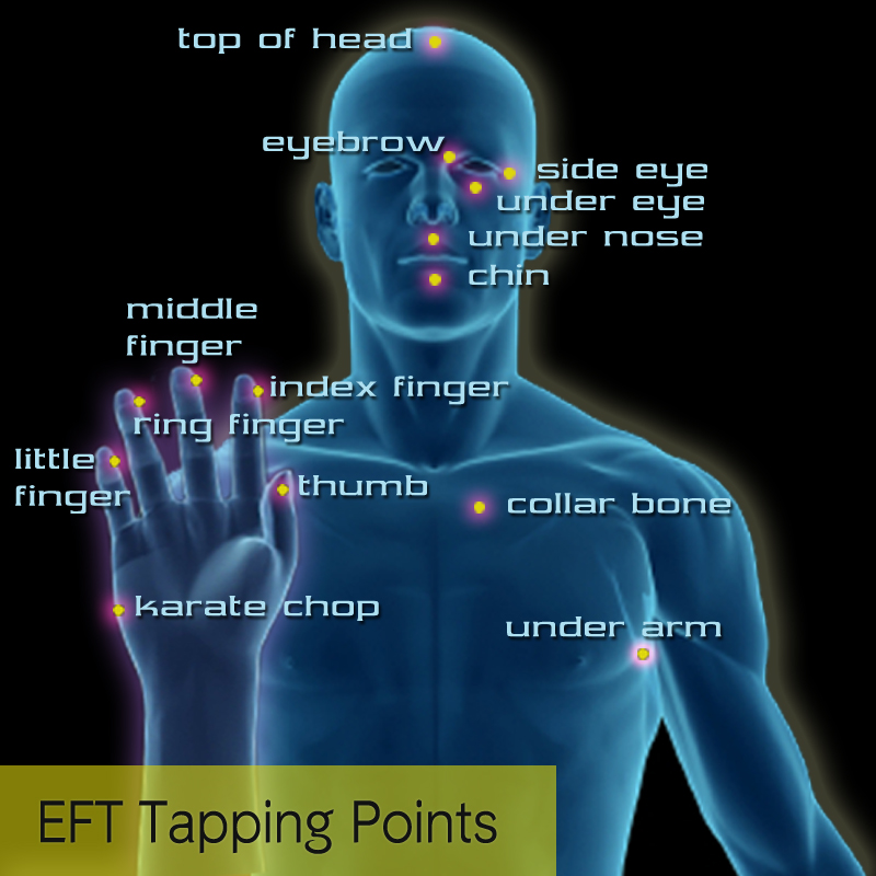 AYLP-Matrix-Tapping-Points